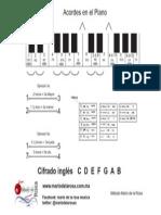Formacion de Acordes Piano