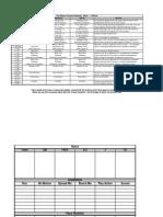 Preseason Practice Schedule by Brian Freed