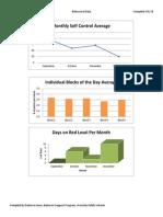 student sample data