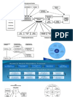 Marketing models in 1 download file