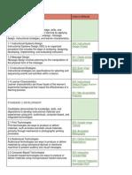Portfolio - Artifacts and Standards_Final