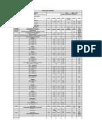 Partidas Trabajo - Estructura MODIFICADO Imprimir Ahora