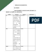Trabajo de Sistema Viviente, 3c y Clima Organizacionar