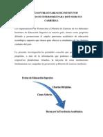 Campañas Publicitarias de Institutos Tecnológicos Superiores Para Difundir Sus Carreras
