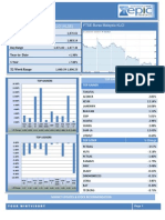 Daily KLSE Malaysia Report by Epic Research Malaysia 22nd July 2014
