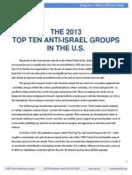 Top Ten 2013 Report