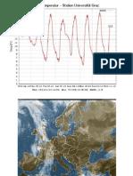 11-10-2006-temp-moisture