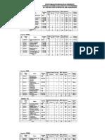 CTM 2010 Scheme