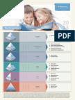 Plan Comparison 2013