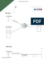 Git Working Architecture- Gliffy Diagram