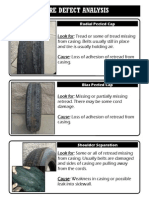 Tire Defect Analysis