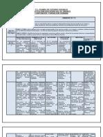 Ccias Sociales-plan de Área -Meta- Objetivos 8-9