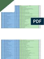 TUSS - Arquivo Comparativo Tabelas