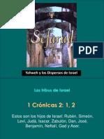 Yahweh y Los Dispersos de Israel