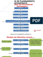 MODELOS DE PLANEJAMENTO ESTRATÉGICO