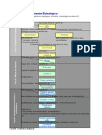 Modelo 2 - Planejamento Estratégico