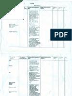 SAMPLE Checklist