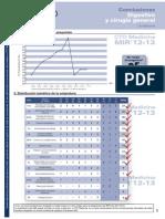 128735081 Conclusiones Digestivo PDF