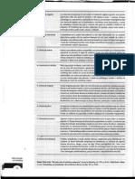 Demandas - Kotler 2000 (2)