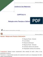 Capitulo 5 - Relação Entre Tensões e Deformações