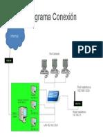 Diagrama Escuela de Sistemas