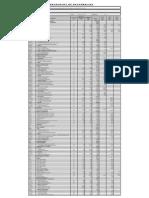 Cronograma de Desembolsoso A1