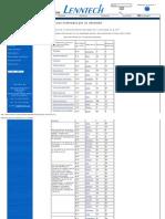 Elementos químicos ordenados por su densidad.pdf