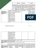 Cuadro Comparativo de Planes y Programas