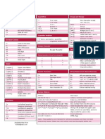Regular Expressions Cheat Sheet v1