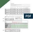 Seattle Fy 13 Tran Worksheet