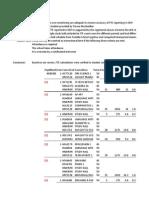 FTE Test_Franklin Grade 12