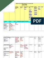 8th Grade Curriculum_Guide