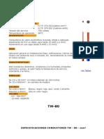 Catalogo Indeco Final