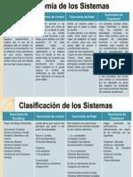 Cuadro Comparativo de Las Taxonomias