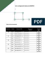 Práctica de Laboratorio Configuración Básica de EIGRPV6