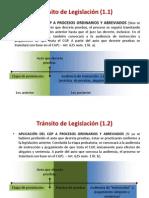 Tránsito de Legislación (1