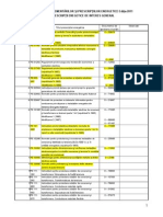 Catalog Prescriptii Energetice 2012