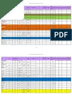 Malaysia-drug medicine price list Kontrak_Pusat_Ubat-ubatan_KKM_31.05.13