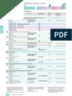 6se7090 0xx84 0fb0 Siemens Manual