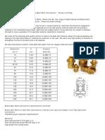 Manufacture-Brass Spli -Bolts Connector