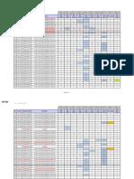 Final Quantity List as Per Revs Till Date for Po No 4580044253