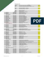 ABB RTU Selection Table