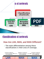 Itm Network Ppt