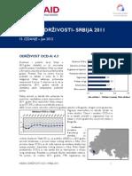 Indeks održivosti OCD za Srbiju - 2011. godina