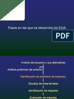 Impacto Ambiental Clase 2014