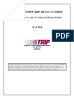 TRIP Road-Condition-Costs Texas 2014