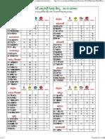 Andhra Pradesh Municipal Elections Results _ Telangana Municipal Elections Results - Eenadu44