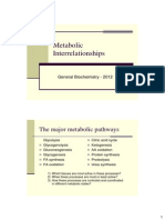 2012 Metabolic Interrelationships