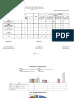 Resumen Proyectos en Zonas, Semana (14-20)-07-2014