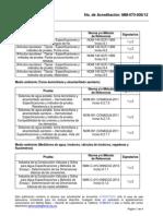 Técnicos en Manufactura, S.C. EMA